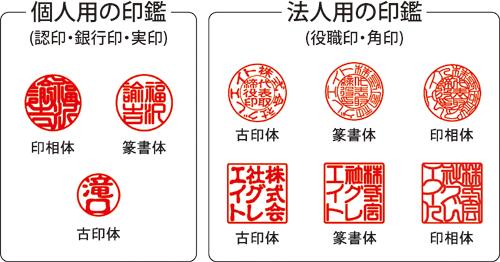 印鑑の用途